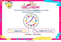 Lire l'heure - Affiche de classe - Cycle 3