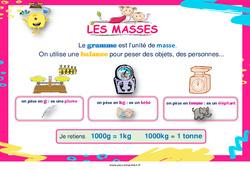 Masses - Cycle 2 - Affiche de classe