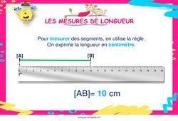 Mesures de longueur - Cycle 2 - Affiche de classe
