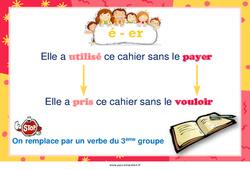 Fin des mots en «é» ou «er» – Cycle 3 – Affiche de classe