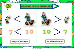Comparez les nombres – Cycle 2 – Affiche de classe