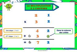 Multiplication à deux chiffres - Cycle 2 - Affiche de classe