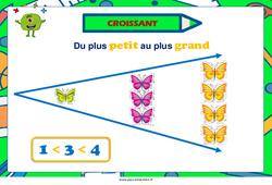 Ordre croissant – Cycle 2 – Affiche de classe