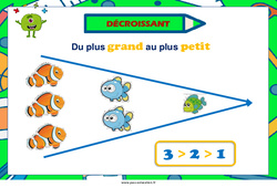 Ordre décroissant – Cycle 2 – Affiche de classe