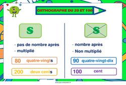 Orthographe du 20 et 100 – Cycle 2 – Affiche de classe