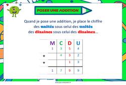 Poser une addition - Cycle 2 - Affiche de classe