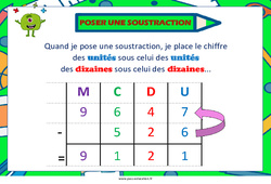 Poser une soustraction – Cycle 2 – Affiche de classe