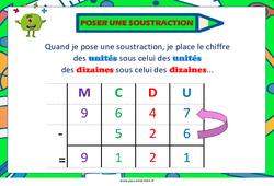 Poser une soustraction - Cycle 3 - Affiche de classe