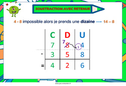 Soustraction avec retenue – Cycle 2 – Affiche de classe