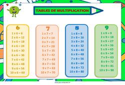 Tables de multiplication de 6 à 9 - Cycle 2 - Affiche de classe