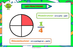 Fractions - Cycle 3 - Affiche de classe