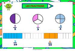 Fractions - Affiche de classe - Cycle 3