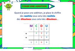 Calcul - Cycle 2 - Affiches de classe pour l'année