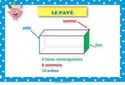 Pavé - Cycle 3 - Affiche de classe