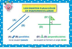 Droites parallèles et perpendiculaires - Cycle 2 - Affiche de classe