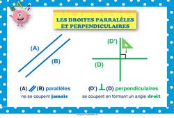 Droites parallèles et perpendiculaires - Cycle 3 - Affiche de classe