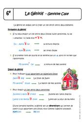 Génitif - 6ème - Cours - Genitive Case - Groupe nominal