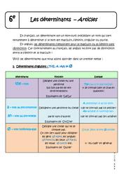 Déterminants – Articles - 6ème - Cours - Anglais - A – An – The