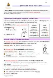 Futur des verbes en –er et –ir (finir) – CM2 – Leçon