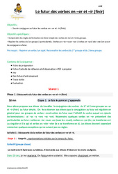 Futur des verbes en –er et –ir (finir) – CM2 – Fiche de préparation