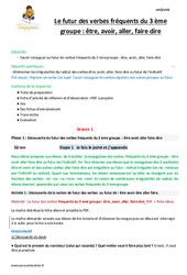 Futur des verbes fréquents du 3ème groupe – Cm1 – Fiche de préparation