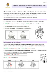 Futur des verbes fréquents du 3ème groupe - Cm1 - Leçon