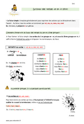 Futur des verbes en –er et –ir (finir) – Cm1 – Leçon