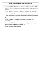 Verbes du premier groupe – Leçon – Cm1 – Orthographe