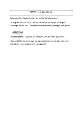 c ou qu  -  g ou gu -  Leçon – Cm2 – Orthographe – Cycle 3