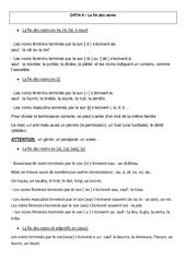 Fin des noms -  Leçon – Cm2 – Orthographe – Cycle 3