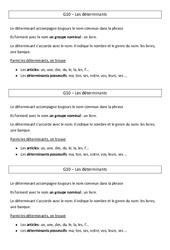 Déterminants - Ce2 - Leçon
