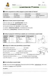 Passé simple des 3 èmes personnes – Cm1 – Exercices avec correction