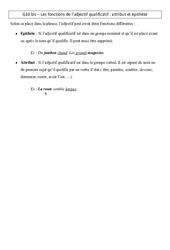 Attribut et épithète - Leçon - Cm1 - Grammaire - Cycle 3