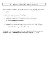 Présent du conditionnel - Leçon - Cm1 - Conjugaison - Cycle 3