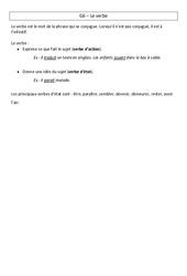 Verbe - Leçon - Cm1 - Grammaire - Cycle 3