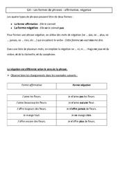 Formes de phrases – Leçon – Cm1 – Grammaire – Cycle 3