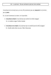Phrase-Phrase verbale et phrase non verbale – Leçon – Cm2 – Grammaire – Cycle 3