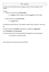Verbe - Leçon - Cm2 - Grammaire - Cycle 3