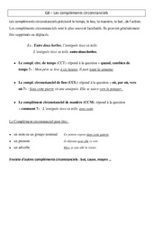 Compléments circonstanciels - Leçon - Cm2 - Grammaire - Cycle 3