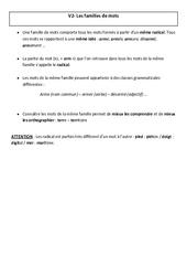 Familles de mots -  Leçon – Cm1 – Vocabulaire – Cycle 3