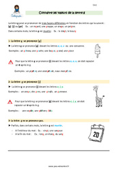 Connaitre les valeurs de la lettre g - Cm1 - Leçon