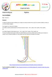 Les multiples – Algèbre – Montessori – Atelier 5