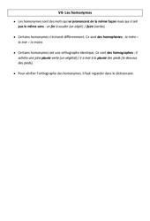 Homonymes  – Leçon – Cm2 – Vocabulaire – Cycle 3
