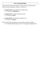 Niveaux de langue  – Leçon – Cm2 – Vocabulaire – Cycle 3