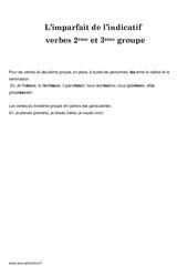Infinitif et groupes – Ce2 – Leçon - Conjugaison