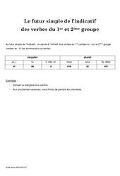 Futur simple - verbes du 1er et 2ème groupe – Ce2 - Leçon