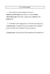 Le verbe conjugué – Leçon – Cm1 – Conjugaison – Cycle 3
