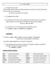 Futur simple – Leçon – Cm2 – Conjugaison – Cycle 3