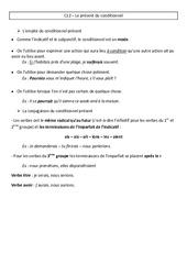 Présent du conditionnel – Leçon – Cm2 – Conjugaison – Cycle 3
