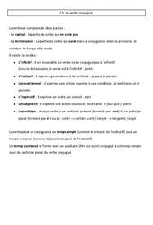 Verbe conjugué  – Leçon – Cm2 – Conjugaison